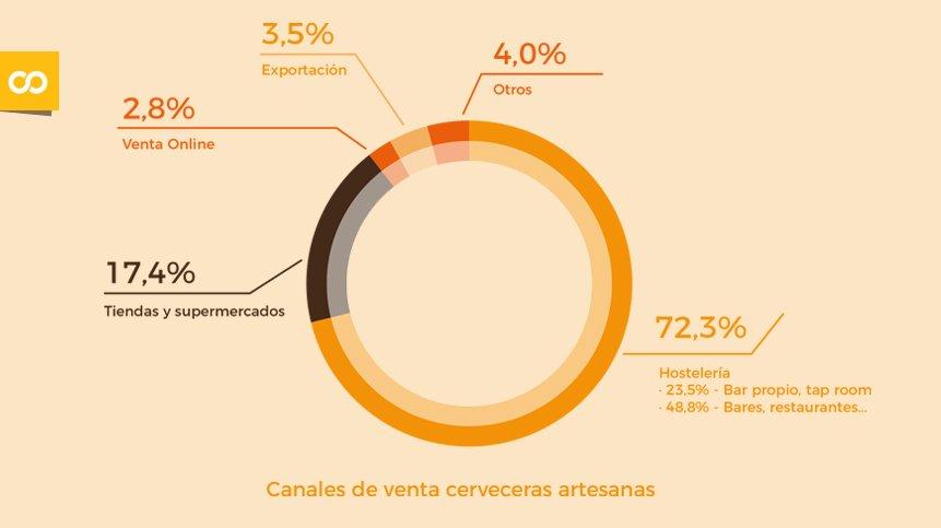 Informe sobre la situación del sector elaborado por AECAI   Loopulo